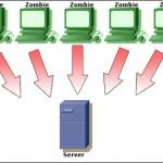 Нидерладские оппозиционеры желают узаконить DDos